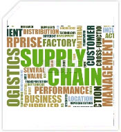 Purchase Supply Chain